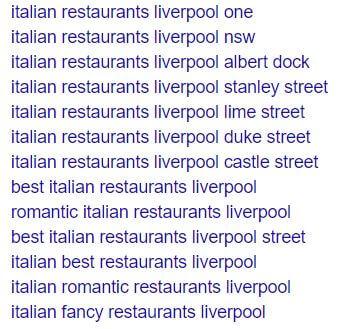 List of Keywords used for Franchise SEO